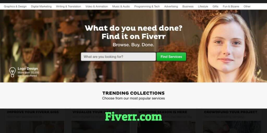 What is Fiverr - featured image