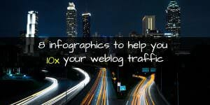 8-infographics-to-help-you-10x-your-weblog-traffic-featured-image